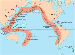 Ring of Fire, USGS