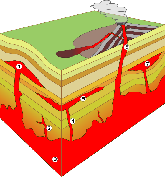 Common intrusive rock formations