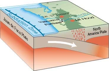 Cascadia Subduction Zone, USGS