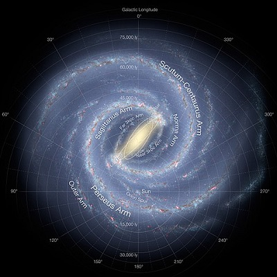 Artist picture of the Milky Way