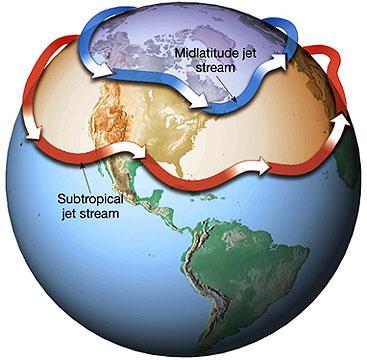 Polar Front, NASA