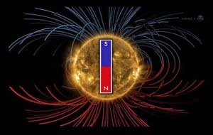 Sun's Magnetic Poles switch every 11 years, NASA